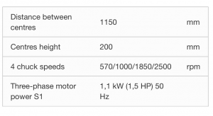 Tekniske detaljer Drejebænk T124