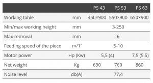 Tekniske detaljer PS 53