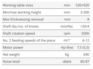 Tekniske detaljer psa530