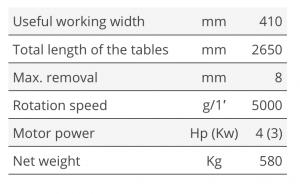 Tekniske detaljer PS 43-53-63