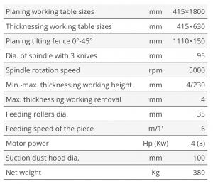 Tekniske detaljer fs41