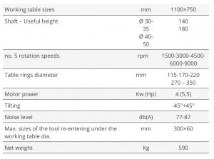 Tekniske detaljer T45