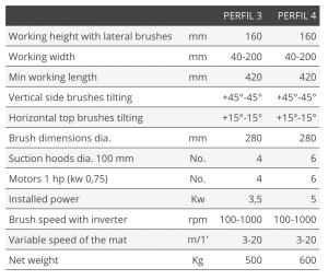 Tekniske detaljer S200 PROFIL 3-4