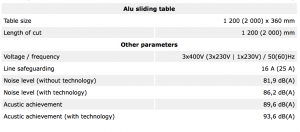 Tekniske detaljer PK250 EURO9
