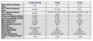 Tekniske detaljer TR_2B_I_INT_NC