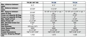 Tekniske detaljer TR_2B_I_INT_VIS