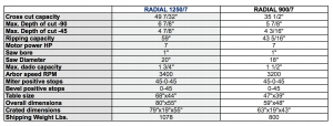 Tekniske detaljer RADIAL_900_700_7