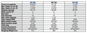 Tekniske detaljer RN_450_600_700_900_