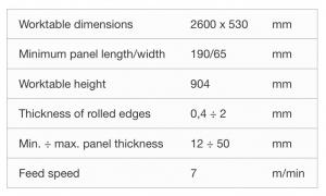 Tekniske detaljer kantlimer ME20