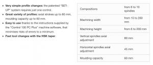 Tekniske detaljer Superset TX