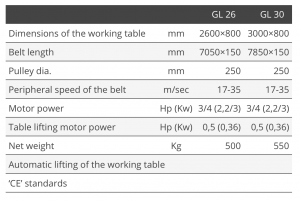 Tekniske detaljer gl26-gl30
