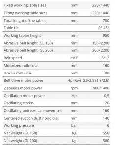 Tekniske detaljer GL150-GL200
