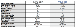 Tekniske detaljer RADIAL_1250/7